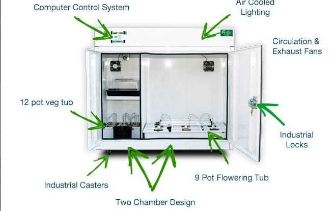 Smart Grow Box Review 2021